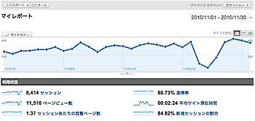 201011_analytics_001.jpg