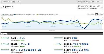 201011_analytics_002.jpg