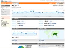 Analytics_0512b.png