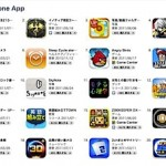 AppStoreの価格改定で全体的に値段下がった!! 最低価格が115円→85円に