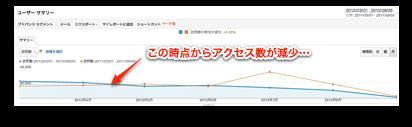 access_kaizen_01s.png