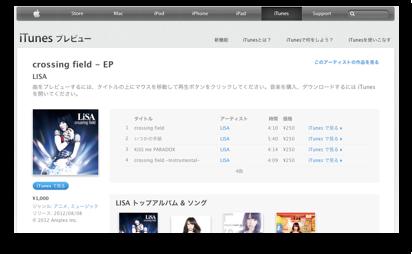 Sony itms 01